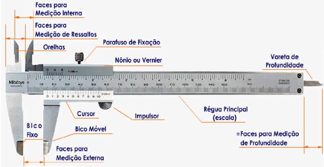 detalhes-paquimetro