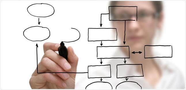 Como criar o plano de negocios de uma franquia