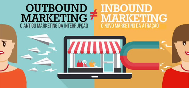 inbound-outbound marketing
