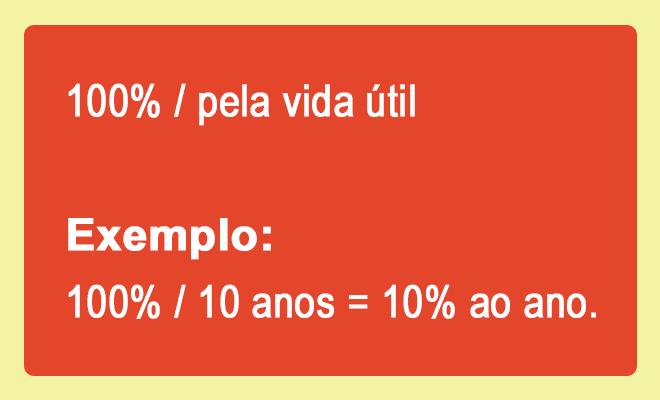calculo depreciacao 2