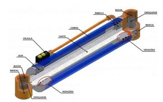 partes-cilindro-hidraulico