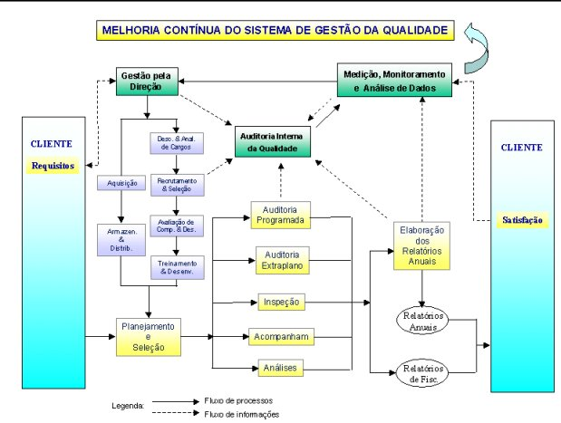 O que e TQM - Total Quality Management