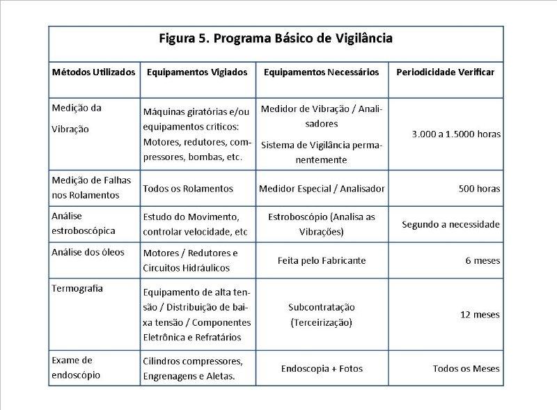 programa-basico-de-vigilancia-preditiva
